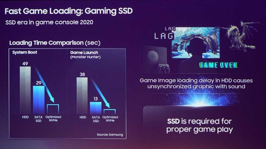 SSD от Samsung