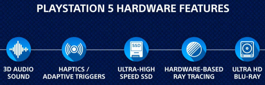 Особенности PS5